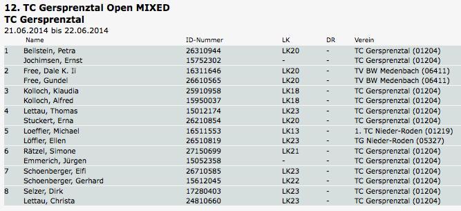 2014 Meldeliste TC Open Mixed